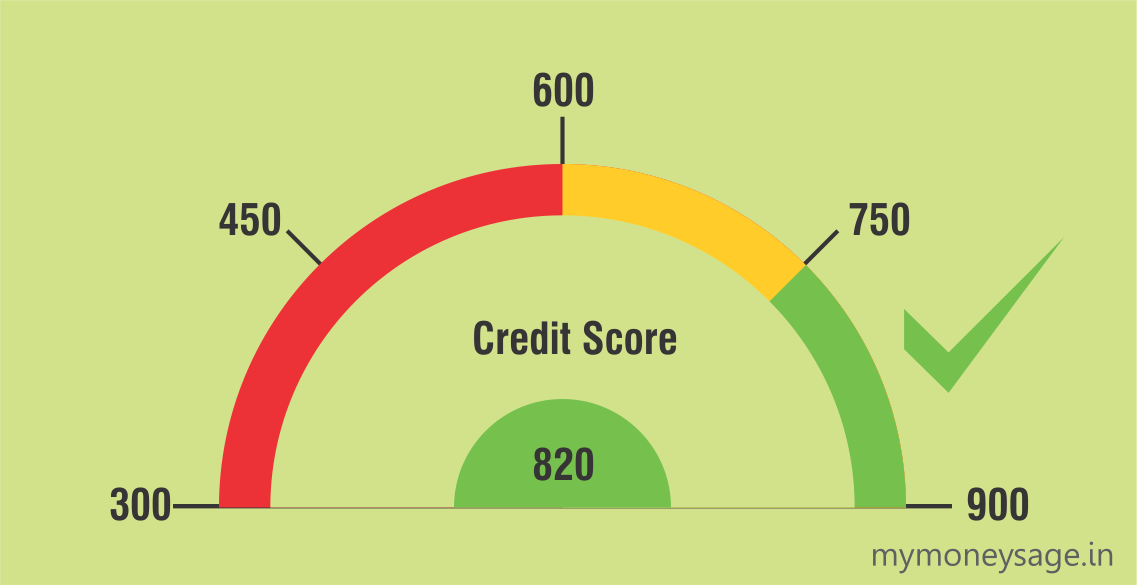 All That You Wanted To Know About Cibil Credit Score Mymoneysage Blog