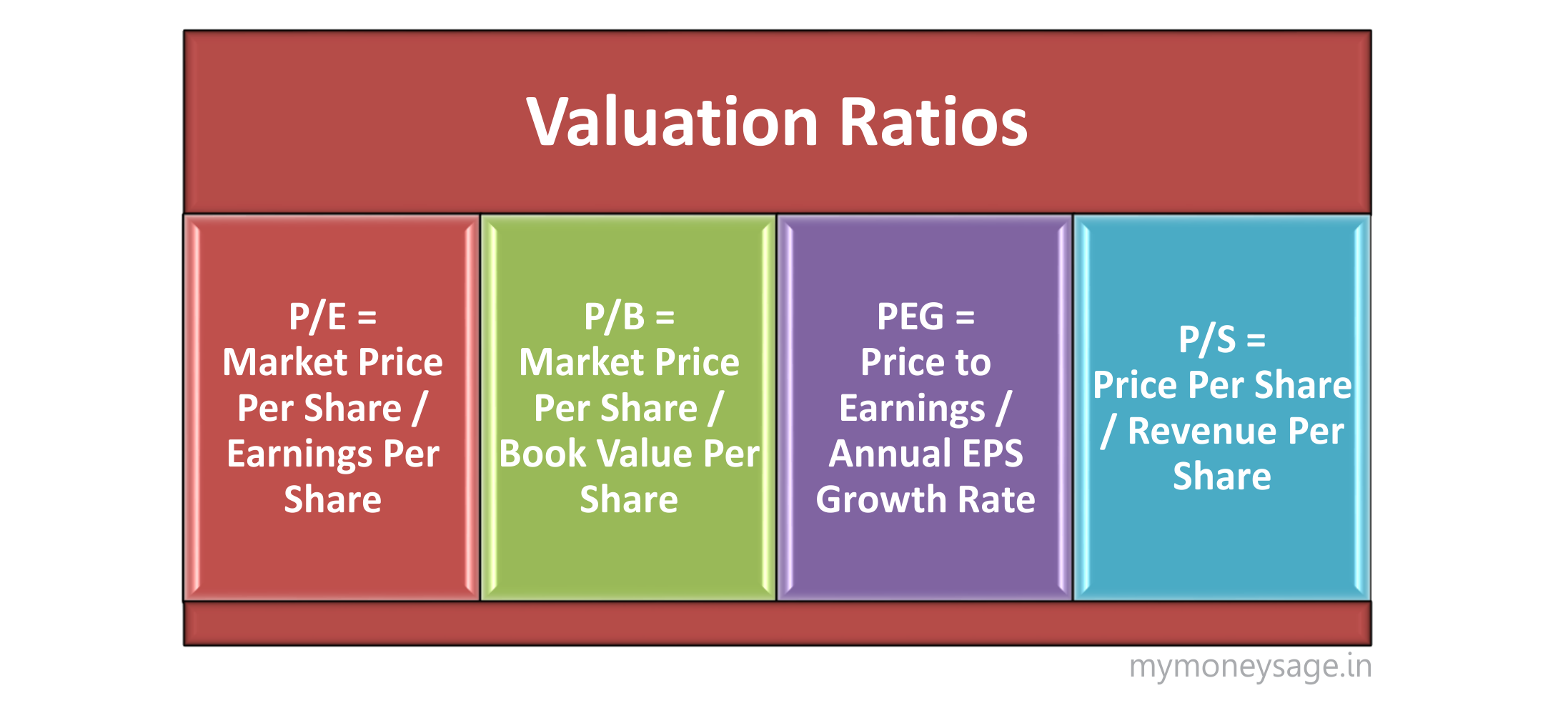 ratio analysis valuation of glaxo Analysis of financial ratios of glaxosmithkline bangladesh limited glaxosmithkline ratios analysis of gsk this is the ratio of market value to eps.