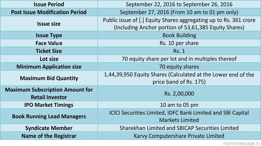 Details of HPL IPO