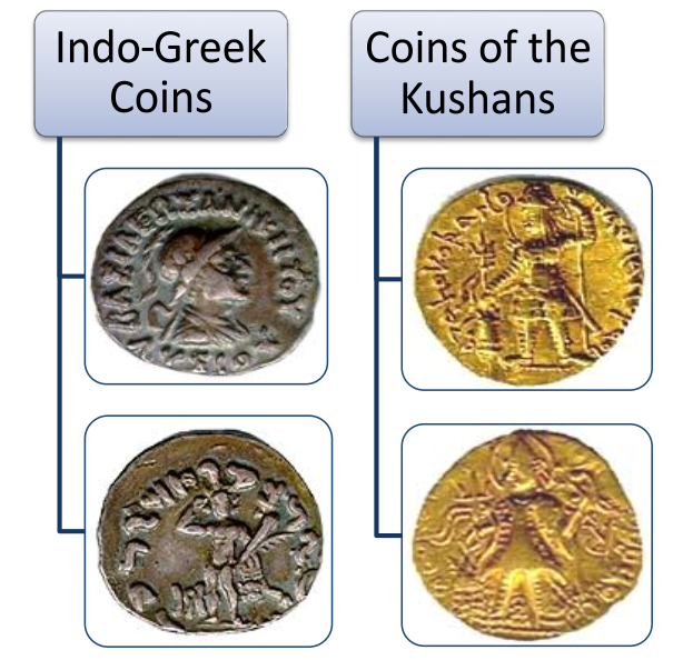 Kushan & Indo-Greek Coins