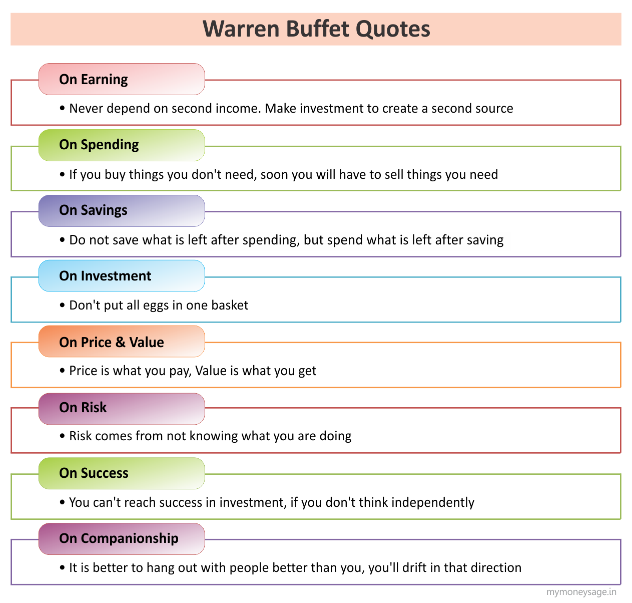 Quotes from Warren Buffet