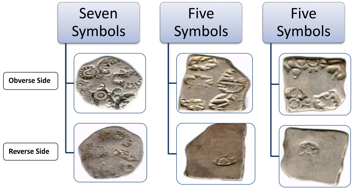Republic Kingdoms coins