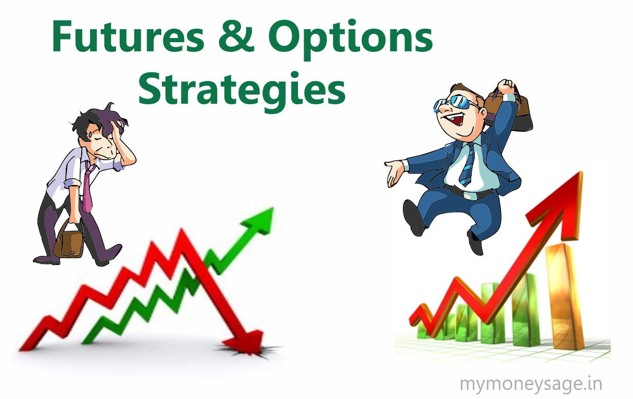 Futures options trading