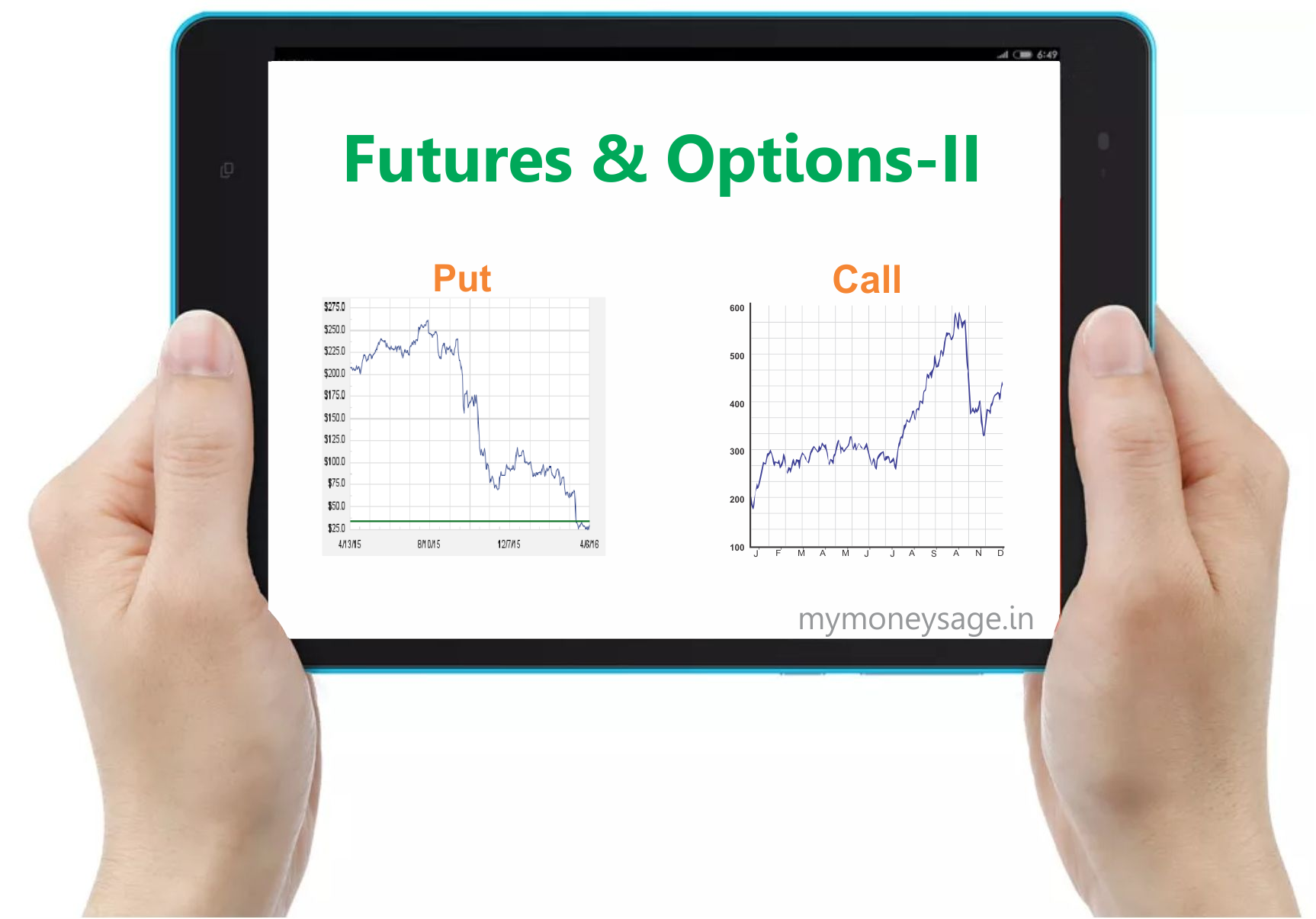 Things To Note When Trading Futures Options