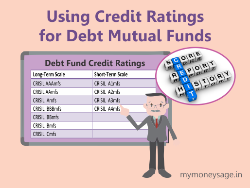 Role of Credit Ratings in Debt Mutual Fund Selection