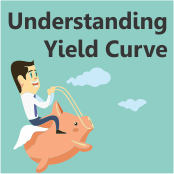 Role of Yield Curve in choosing Debt Funds