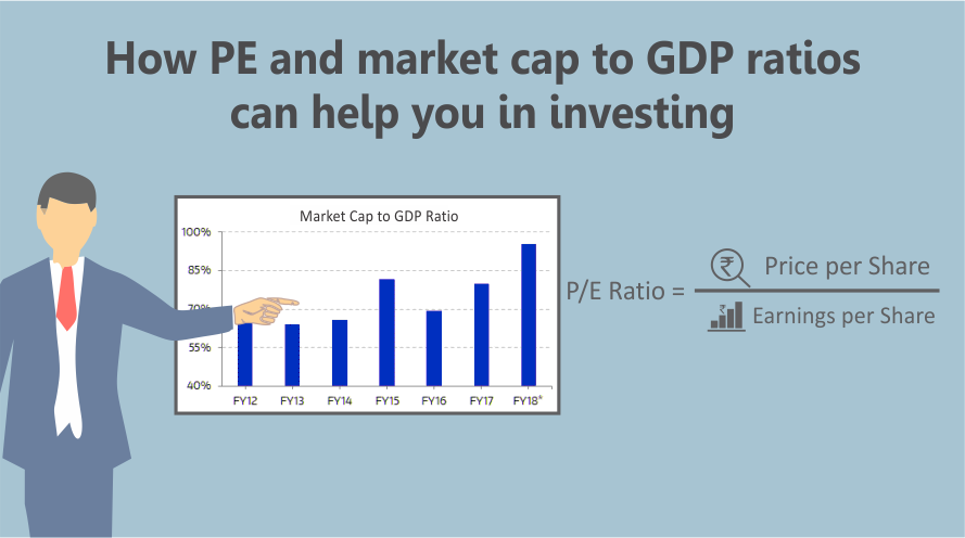 How P/E and market cap-to-GDP ratios can help you in investing
