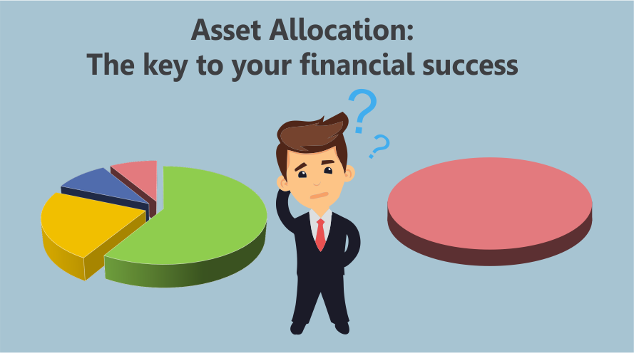 Asset Allocation: The key to your financial success