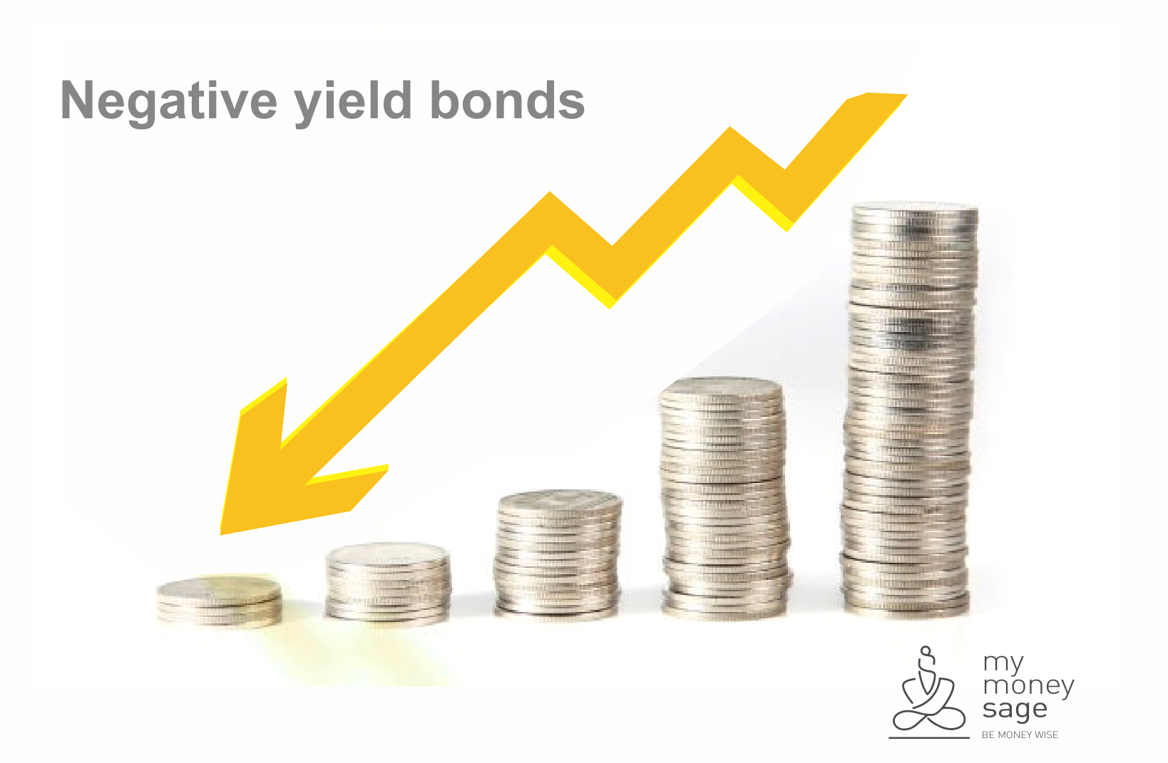 negative yields bonds