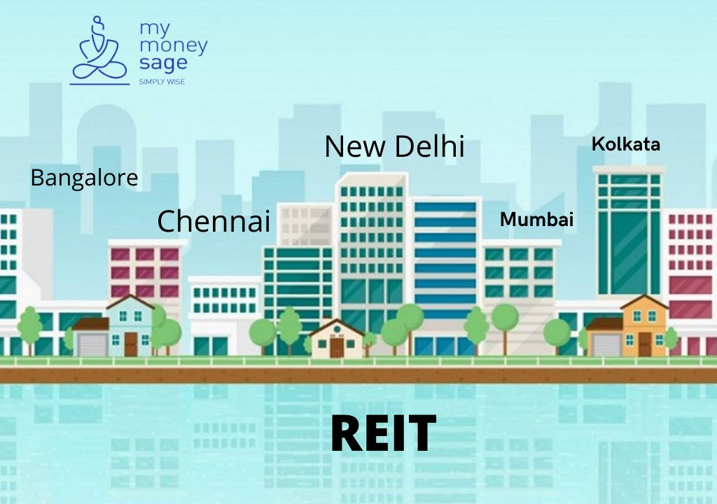 REIT's: Real Estate Investment Trusts